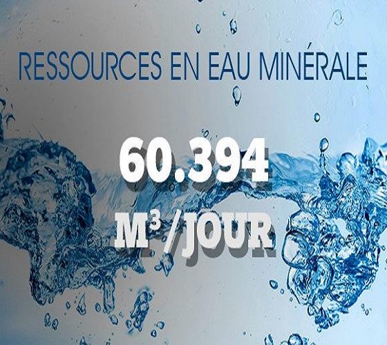 Eau de source et minérale: plus de 60.300 m3 produits par jour