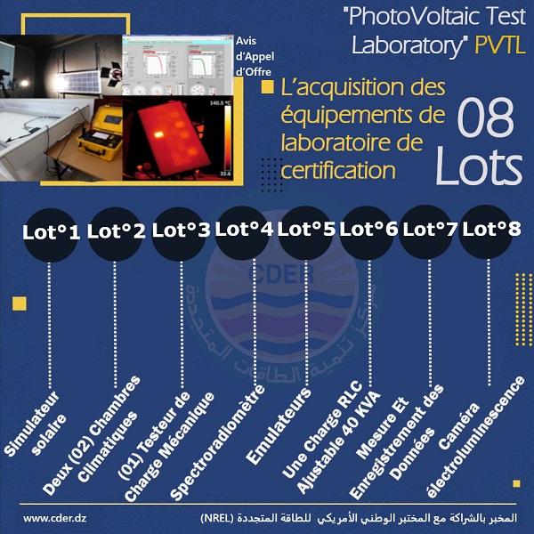 (CDER) Avis d'appel d'offre: Acquisition des équipements de laboratoire de certification, composé de huit (08) Lots
